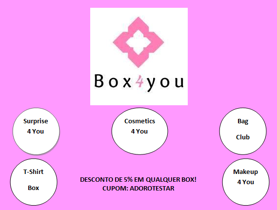 CUPOM BOX4YOU